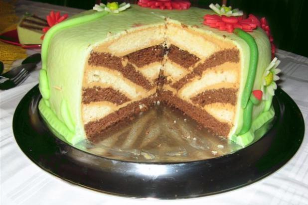 Postup na prevrátenú tortu